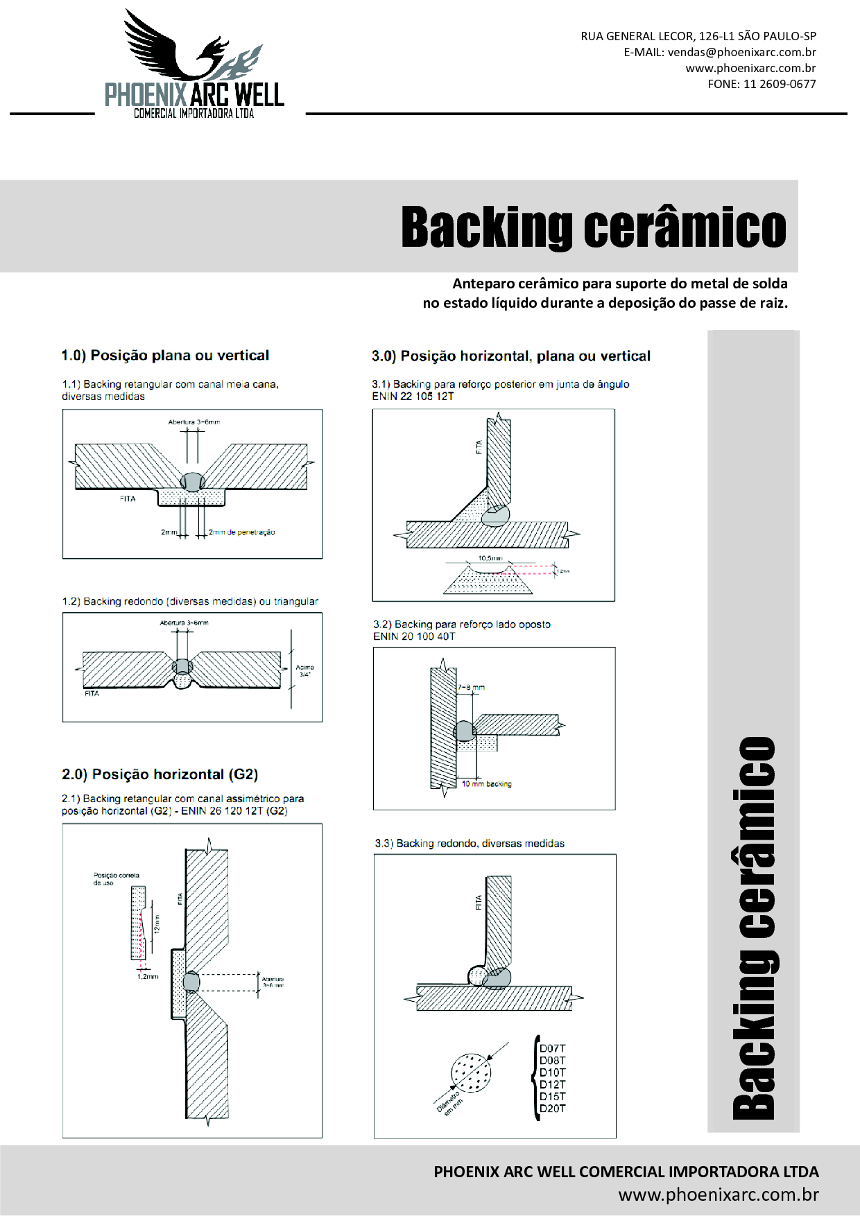 Backings cerâmicos1
